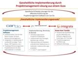 Ganzheitliche Implementierung durch Projektmanagement-Lösung aus einem Guss