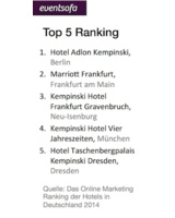 Top 5 Hotel Ranking 2014