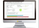 Wirtschaftlichkeitsansicht in der YellowFox-Fahrerbewertung. Bild: YellowFox