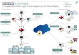 Integrieren, Veröffentlichen und Verteilen medizinischer Bilddaten: Lösungen von ETIAM.
