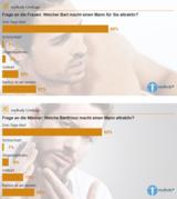 myBody-Umfrage: Welcher Bart macht einen Mann attraktiv?
