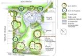 Konzept eines Bürogartens, Entwurf Habitectur