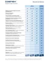 Übersicht der VMS Cloud Editionen