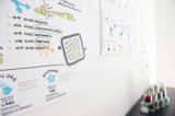 Mit Visualisierung arbeiten die business design people (Foto: Petra Arnold)