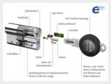 Die Schlüssel sowie die Schließzylinder von eCLIQ arbeiten elektronisch.