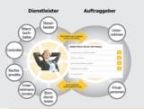 Das Portal für hochwertige kaufmännische Dienstleistungen