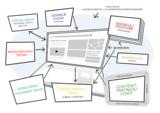 """""""Online-Kommunikation ist komplex. Hier """"Signale"""", die bei einer Site ein- und ausgehen."""