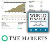 Vergleich von Kommissionen bei FX, CFD und Soft Managed Accounts