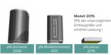 Die Evolution des plasmaNorm® Luftbehandlungsmodul