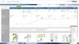 Erfassen, Steuern, Optimieren aller Kontaktpunkte eines Kunden zum Unternehmen – online und offline