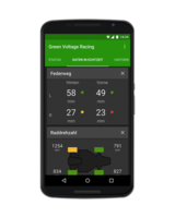 Echtzeit-Telematik-App von c4c Engineering