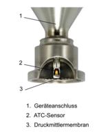 ATC-Technologie