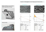 Oberflächenvergleich  an Hinterschnitten eines additiv gefertigten Bauteils (Herkunft: IFW Jena)