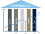 Qualitätssteigerung durch Prozessdokumentation