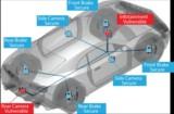 Vernetzte Fahrzeugelektronik und die Problematik vermeintlich unkritischer Systeme © Ixia