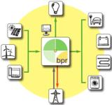 Stromquellen und Stromverbraucher optimal koppeln (copyright: Höhle & Tettinger)