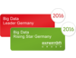 combit als Big Data Leader und Big Data Rising Star Germany ausgezeichnet