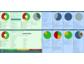 Tools für Online-Händler zur Wettbewerbsanalyse und Produktdaten-Optimierung