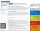 IBM und SAP auf dem Beschleunigungsstreifen – Data One pusht mit Alloy-Special
