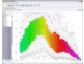 Rapid-I revolutioniert mit RapidMiner 5.0 Business-Intelligence-Prozesse!