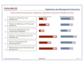 PerformNet AG stellt ein Verfahren vor, das es Personalabteilungen ermöglicht, ihre Leistungsfähigkeit aufzuzeigen
