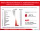 Klimaschonend heizen: Welches Bundesland liegt vorn? (mit Infografik)