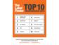 TheLabelFinder legt Auswertung der meistbesuchten Marken des Jahres 2015 vor
