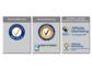 metapeople und metaapes - erfolgreiche BVDW Zertifizierung für 2014