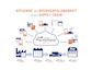 LogiMAT 2019: Zetes verbindet modernste und bewährte Technologien mit Servicekonzepten zu Supply Chain Visibility Solutions