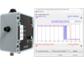 DW500: Elektronischer Sicherheitsdruckbegrenzer mit integrierter Druckwächterfunktion