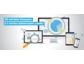 ehlers//kohfeld realisiert mit einem neuen SEO und Online-Kampagnen-Angebot alle notwendigen Online-Maßnahmen in 5 Schritten