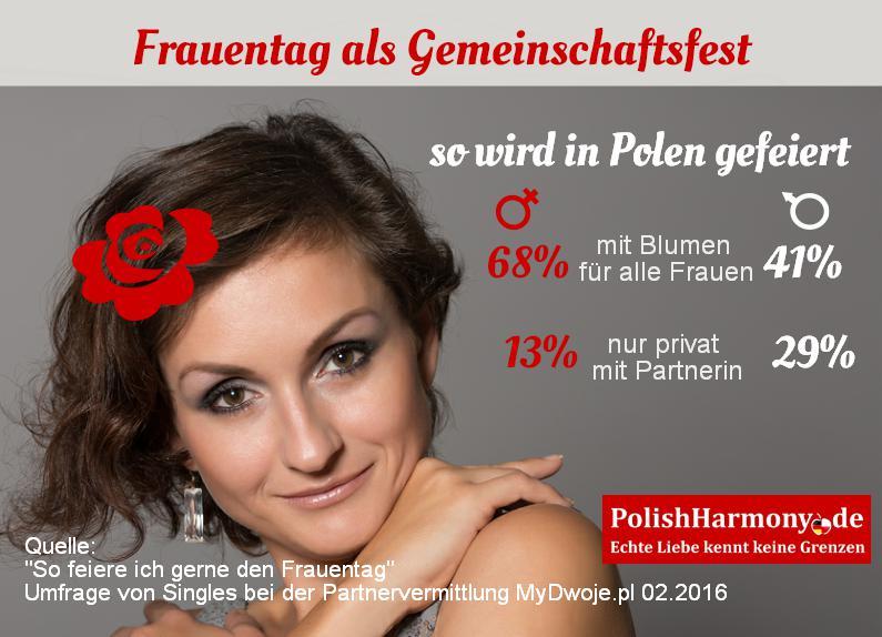 So feiern polnische Frauen den Tag der Frau! Was denken
